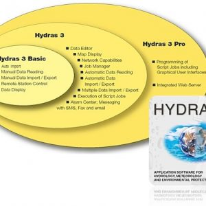 software-solution-hydras-3